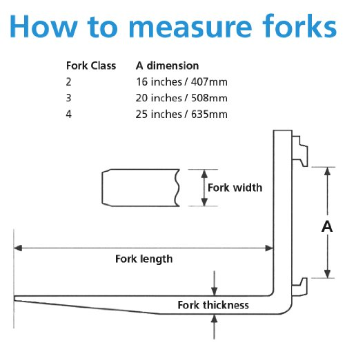 Forklift-forks-42-length-2-piece-set-5500-lbs-lifting-capacity-4-Width-x-1-12-Thickness-0-0