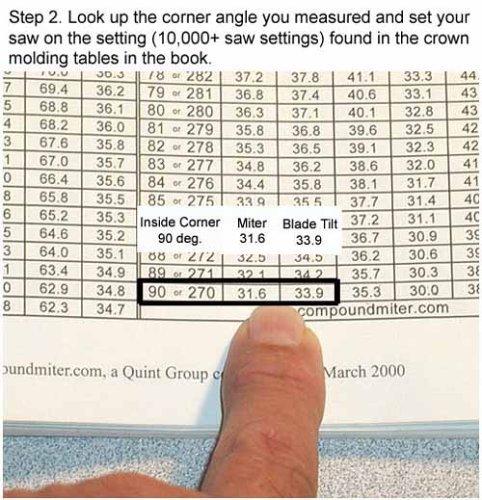 Pkg-1-Crown-Molding-Trim-Complete-Package-Plus-Free-Set-of-Crown-Molding-Templates-0-1