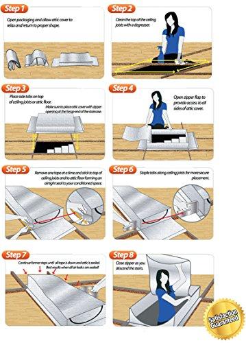 25 x 54 x 9 attic insulation tent kit cover smartattic for Fiberglass r value