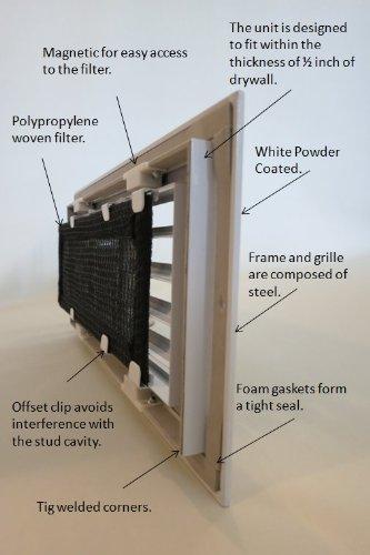8×30-Magnetic-Filter-Grille-0-0