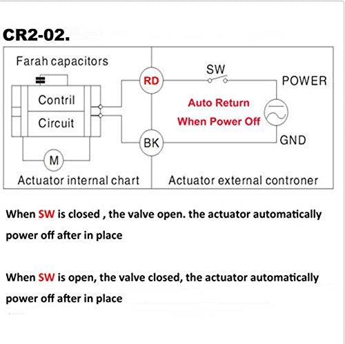 BACOENG-12-1-Motorized-Ball-Valve-Normally-ClosedOpen-Electric-Valve-AC110V220V-BRASSSS-2-Way3-Way-NPTBSP-0-0