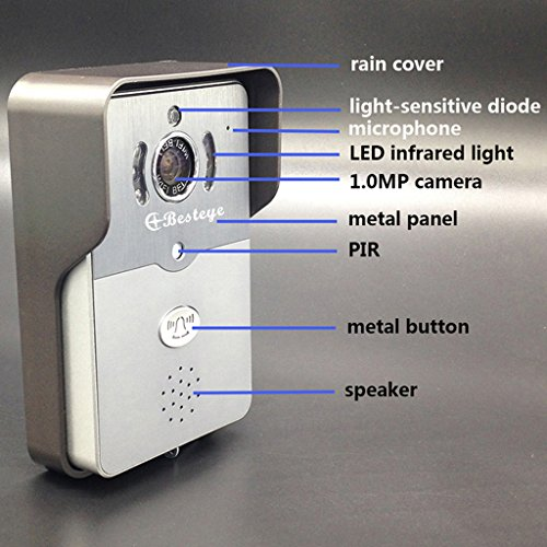 Besteye-BE01-Smart-Wifi-Video-Doorbell-HD720P-IR-Night-Audio-Wireless-Camera-for-Smart-Phone-Pad-GraySilver-0-1