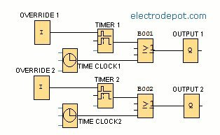 EL6dc-Programmable-Relay-1224VDC-PLC-DC-4-Inputs-2-Relay-Outputs-365-day-Real-Time-Clock-0-0
