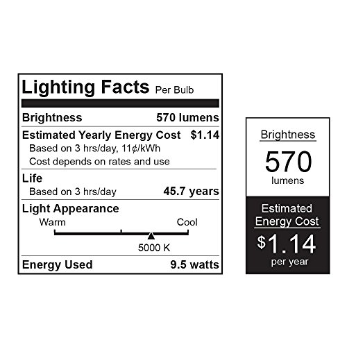 Feit-LEDR4830-50W-Equivalent-4-Retrofit-Kit-Soft-White-0-1