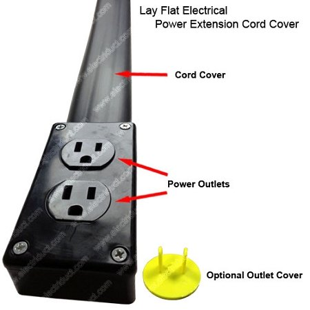 Flat-Electrical-Power-Extension-Cord-Cover-0-0