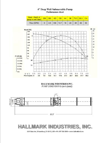 Hallmark-Industries-MA0414X-7A-Deep-Well-Submersible-Pump-1-hp-230V-60-Hz-33-GPM-207-Head-Stainless-Steel-4-0-1