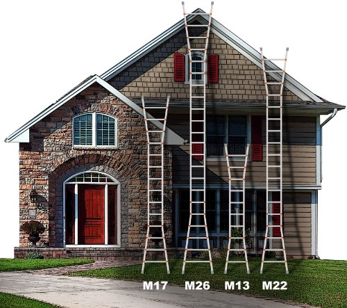 Little-Giant-Ladder-Systems-13-Feet-250-Pound-Duty-Rating-Alta-One-Model-13-Ladder-System-0-0