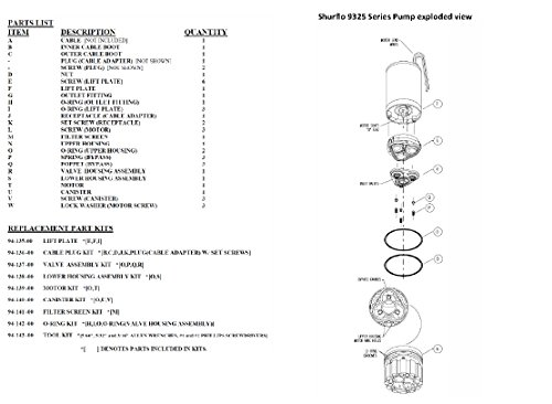 SHURflo-24-Volt-Submersible-Solar-Pump-Model-9325-043-101-0-1