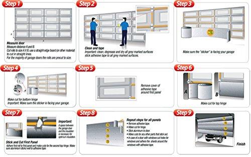 Smartgarage reflective garage door insulation kit 18 wx7 h for Highest r value garage door