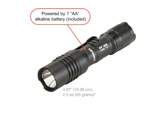 Streamlight-61304-ProTac-HL-Headlamp-0-1