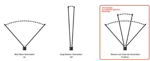 Streamlight-69260-TLR-1-HL-High-Lumen-Rail-Mounted-Tactical-Light-0-0