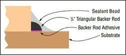 Triangle-Backer-Rod-14-x-14-x-14-1800-0-0